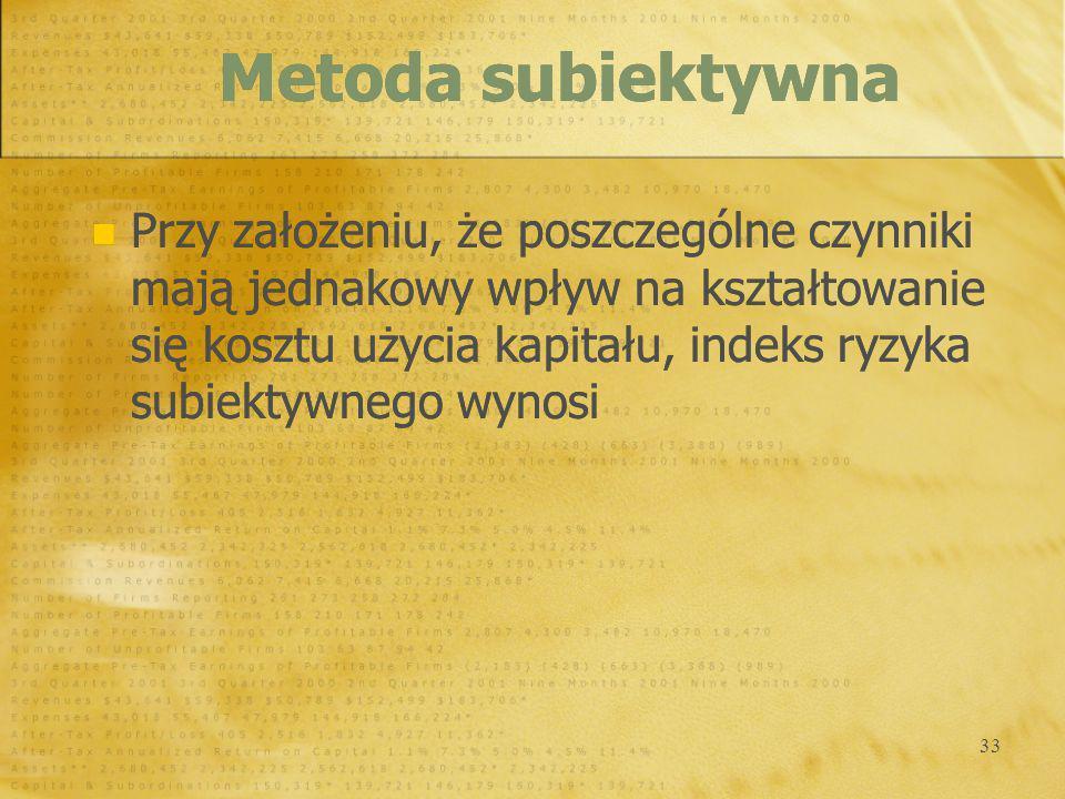 Metoda subiektywna