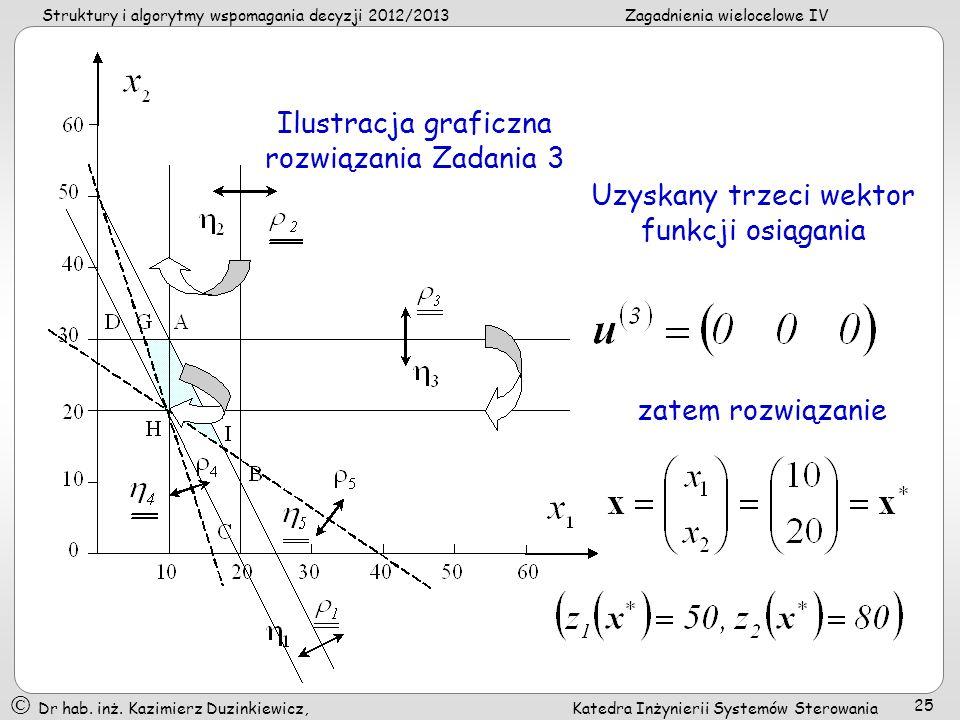 Ilustracja graficzna rozwiązania Zadania 3