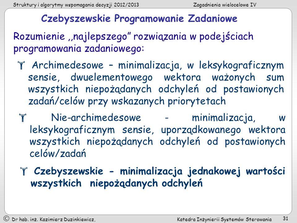 Czebyszewskie Programowanie Zadaniowe