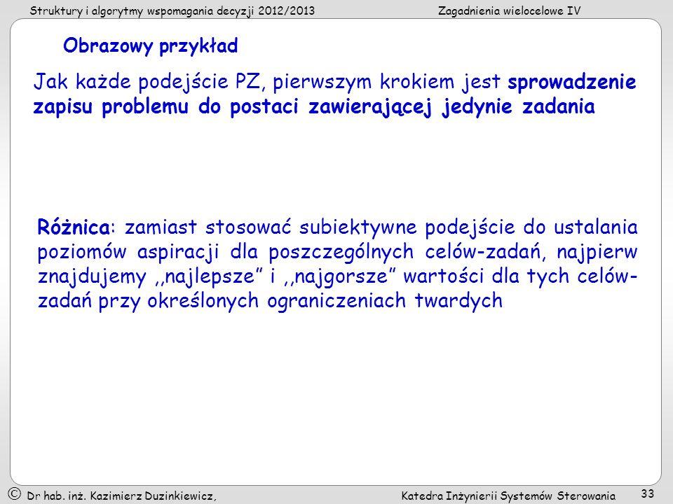 Obrazowy przykład Jak każde podejście PZ, pierwszym krokiem jest sprowadzenie zapisu problemu do postaci zawierającej jedynie zadania.