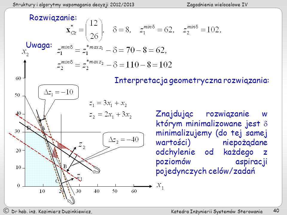 Rozwiązanie: Uwaga: Interpretacja geometryczna rozwiązania: