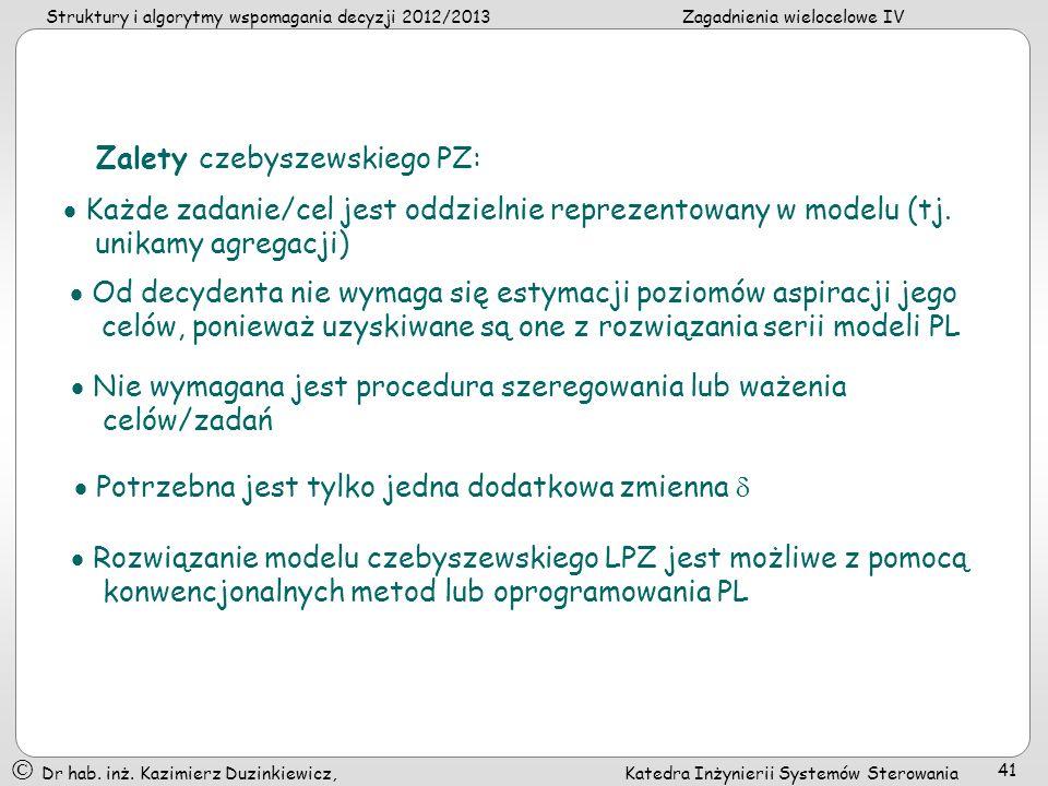 Zalety czebyszewskiego PZ: