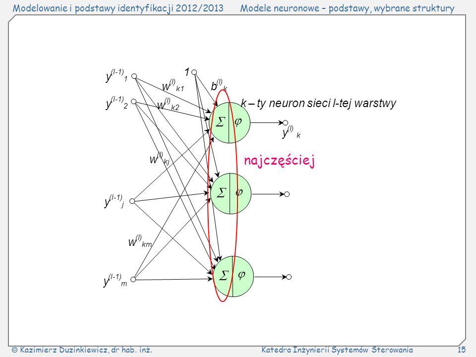 S najczęściej j y b w – ty neuron sieci l-tej warstwy (l - 1) 1 (l) k