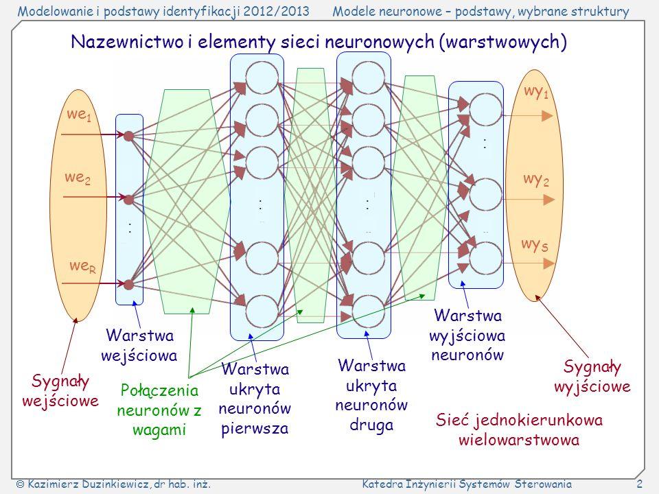 Nazewnictwo i elementy sieci neuronowych (warstwowych)