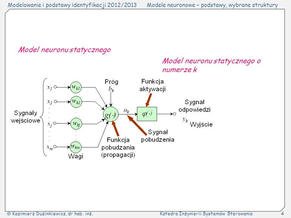 Model neuronu statycznego
