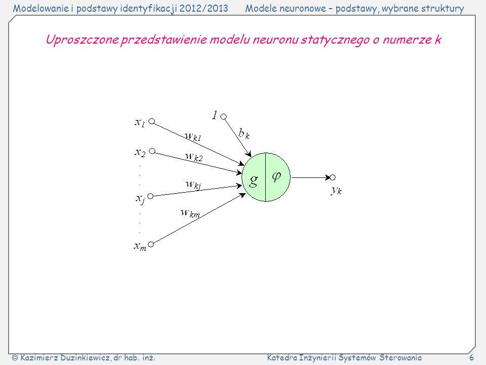 Uproszczone przedstawienie modelu neuronu statycznego o numerze k
