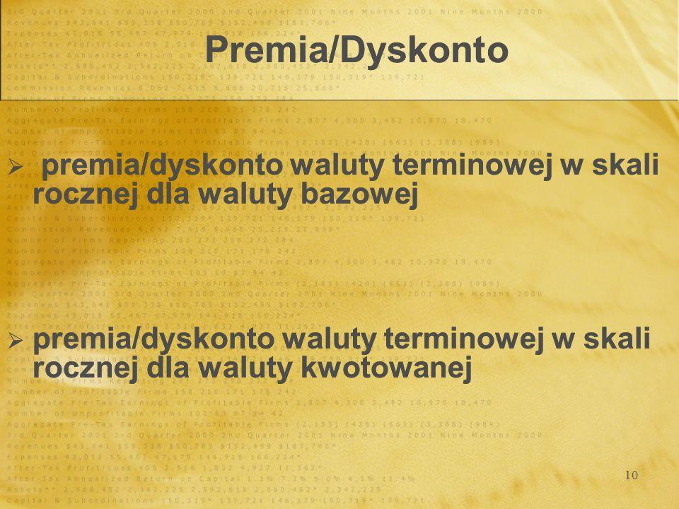 Premia/Dyskonto premia/dyskonto waluty terminowej w skali rocznej dla waluty bazowej.