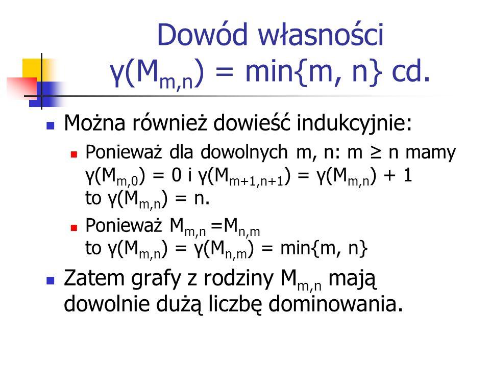 Dowód własności γ(Mm,n) = min{m, n} cd.