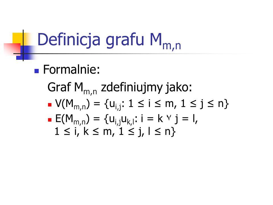 Definicja grafu Mm,n Formalnie: Graf Mm,n zdefiniujmy jako: