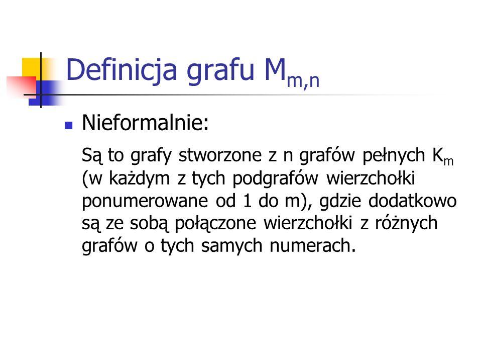 Definicja grafu Mm,n Nieformalnie: