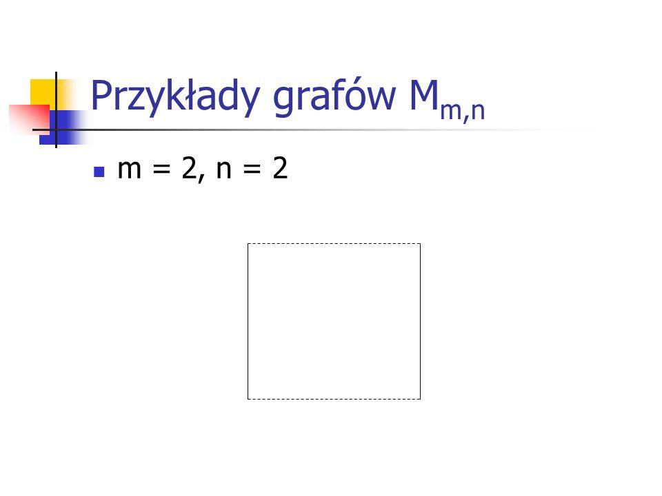 Przykłady grafów Mm,n m = 2, n = 2