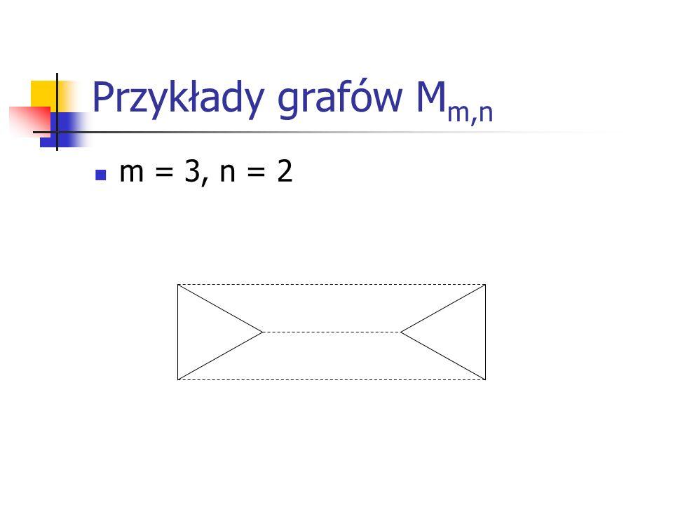 Przykłady grafów Mm,n m = 3, n = 2