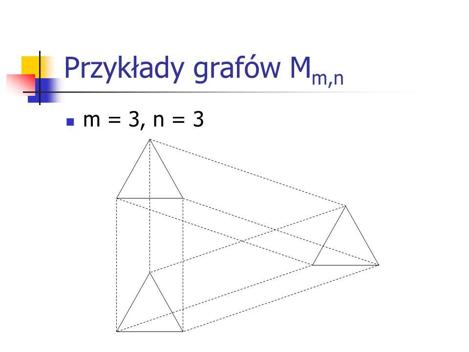 Przykłady grafów Mm,n m = 3, n = 3