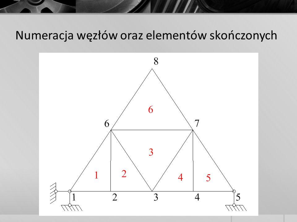 Numeracja węzłów oraz elementów skończonych