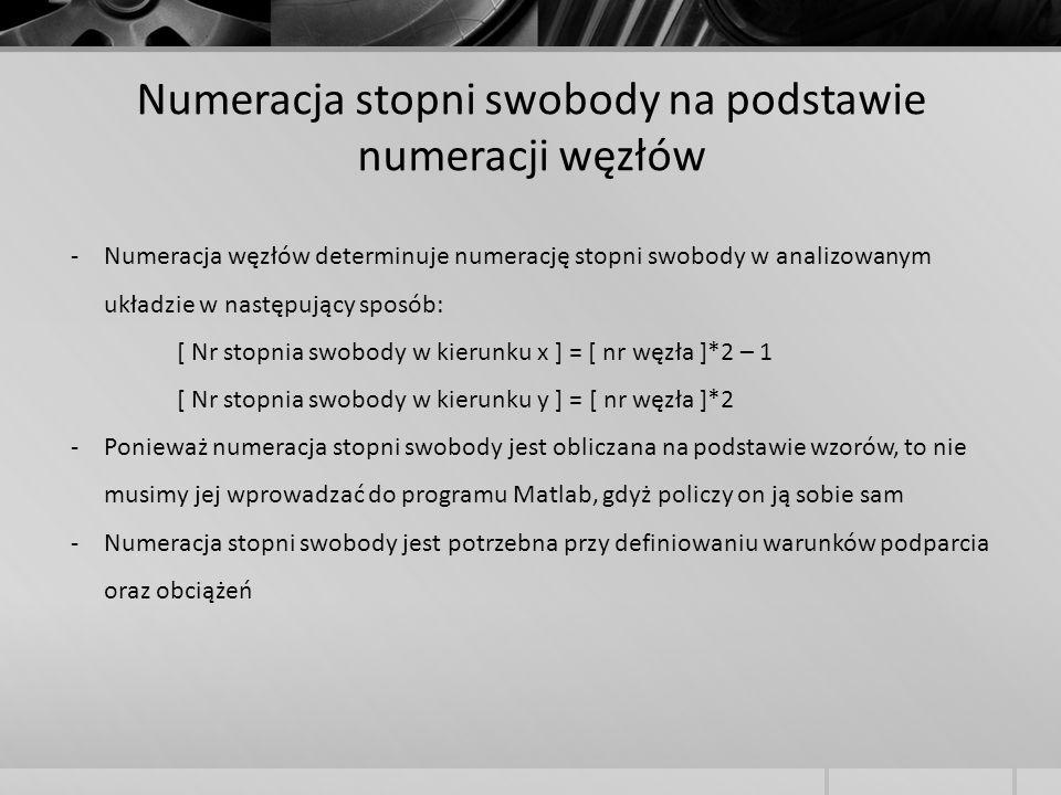Numeracja stopni swobody na podstawie numeracji węzłów