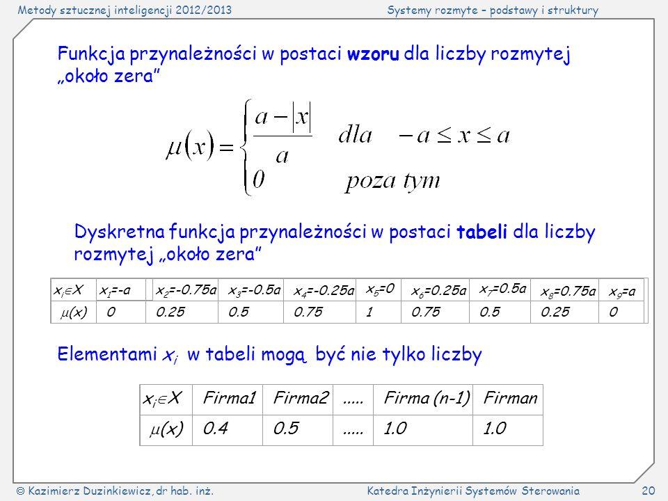 Elementami xi w tabeli mogą być nie tylko liczby