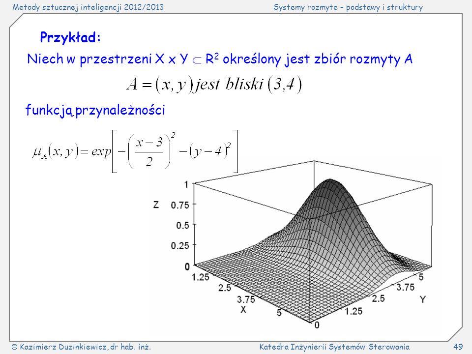 Przykład: Niech w przestrzeni X x Y  R2 określony jest zbiór rozmyty A funkcją przynależności