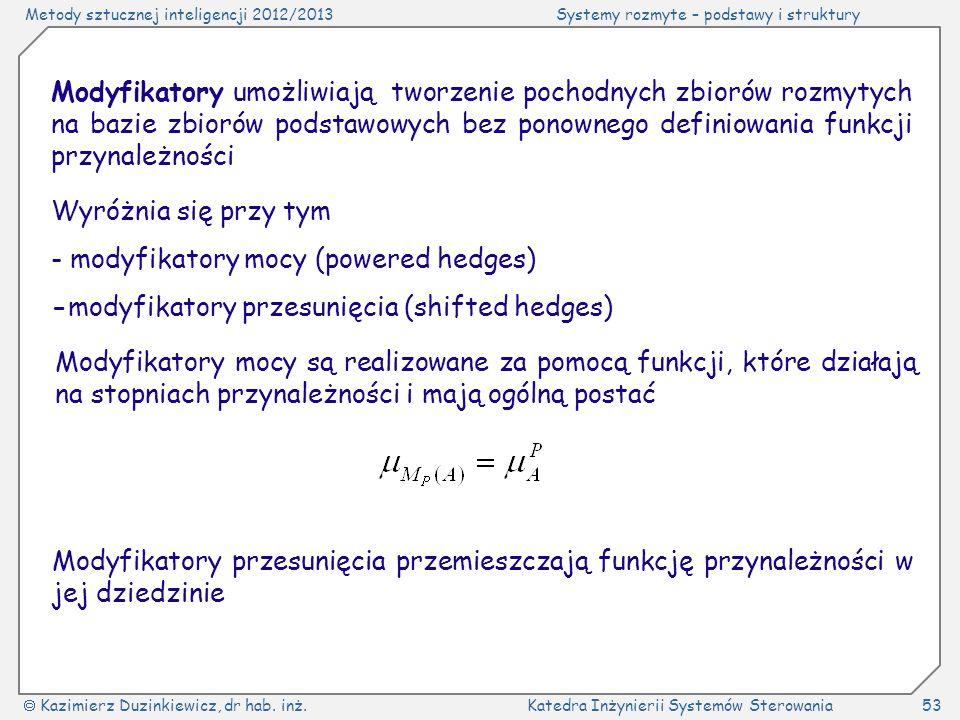 Modyfikatory umożliwiają tworzenie pochodnych zbiorów rozmytych na bazie zbiorów podstawowych bez ponownego definiowania funkcji przynależności