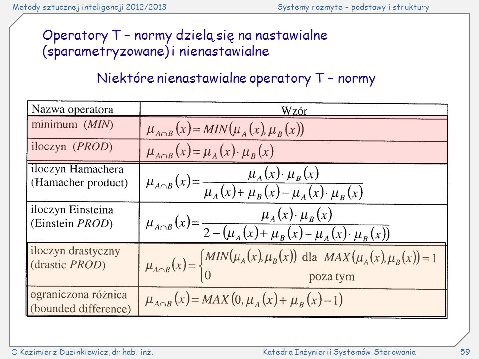 Operatory T – normy dzielą się na nastawialne (sparametryzowane) i nienastawialne