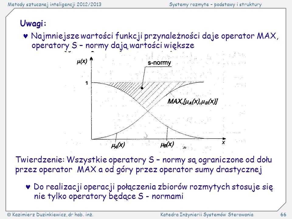 Uwagi:  Najmniejsze wartości funkcji przynależności daje operator MAX, operatory S – normy dają wartości większe.