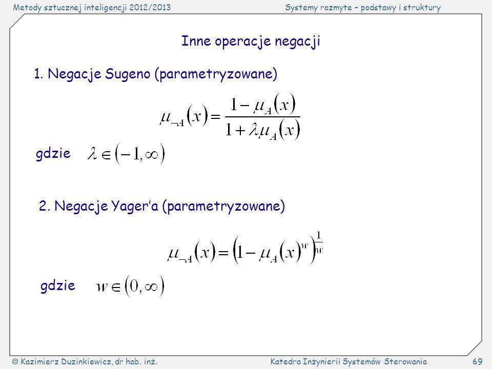 Inne operacje negacji 1. Negacje Sugeno (parametryzowane) gdzie. 2. Negacje Yager'a (parametryzowane)