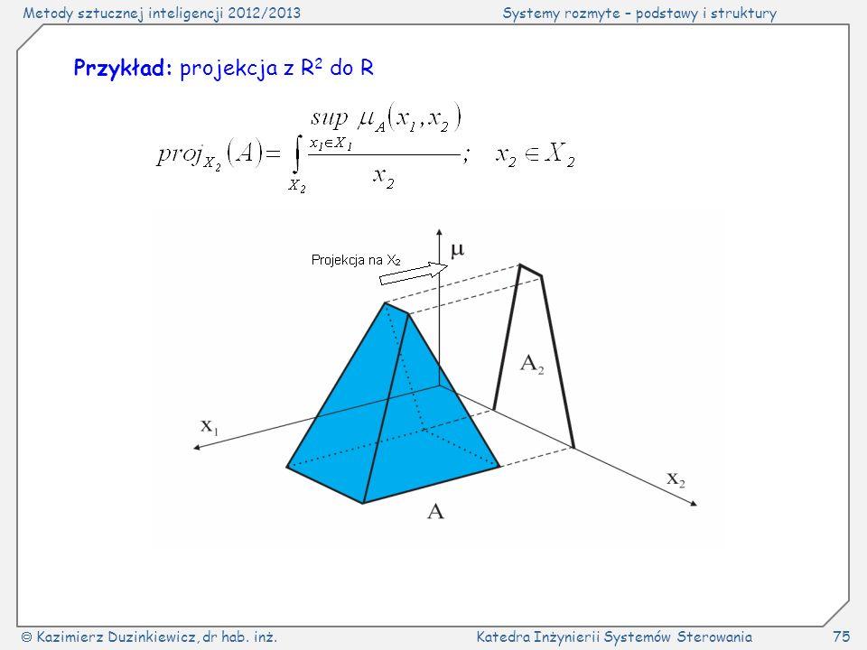Przykład: projekcja z R2 do R