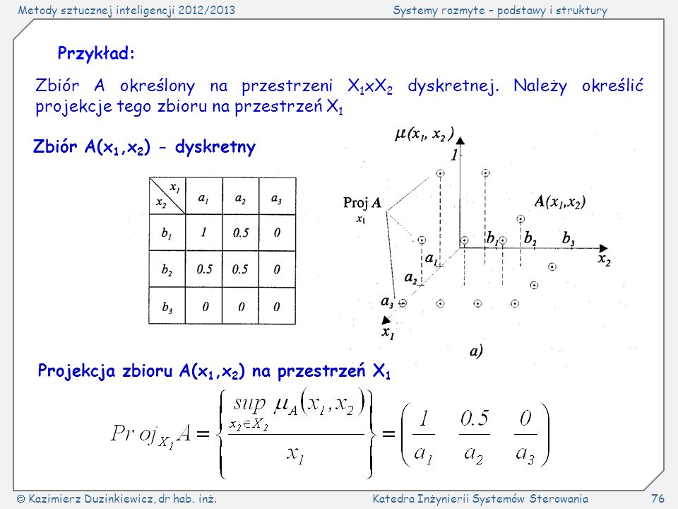 Przykład: Zbiór A określony na przestrzeni X1xX2 dyskretnej. Należy określić projekcje tego zbioru na przestrzeń X1.