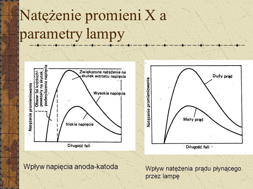 Natężenie promieni X a parametry lampy