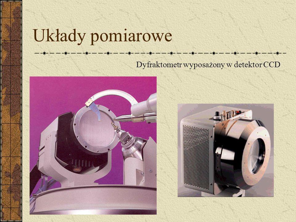 Układy pomiarowe Dyfraktometr wyposażony w detektor CCD
