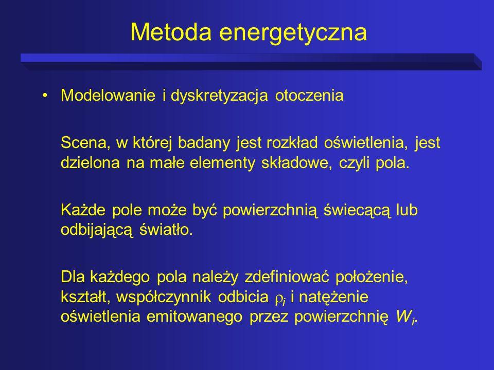 Metoda energetyczna Modelowanie i dyskretyzacja otoczenia