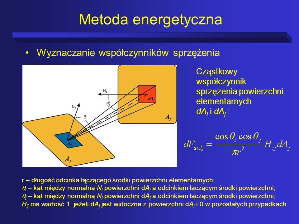 Metoda energetyczna Wyznaczanie współczynników sprzężenia