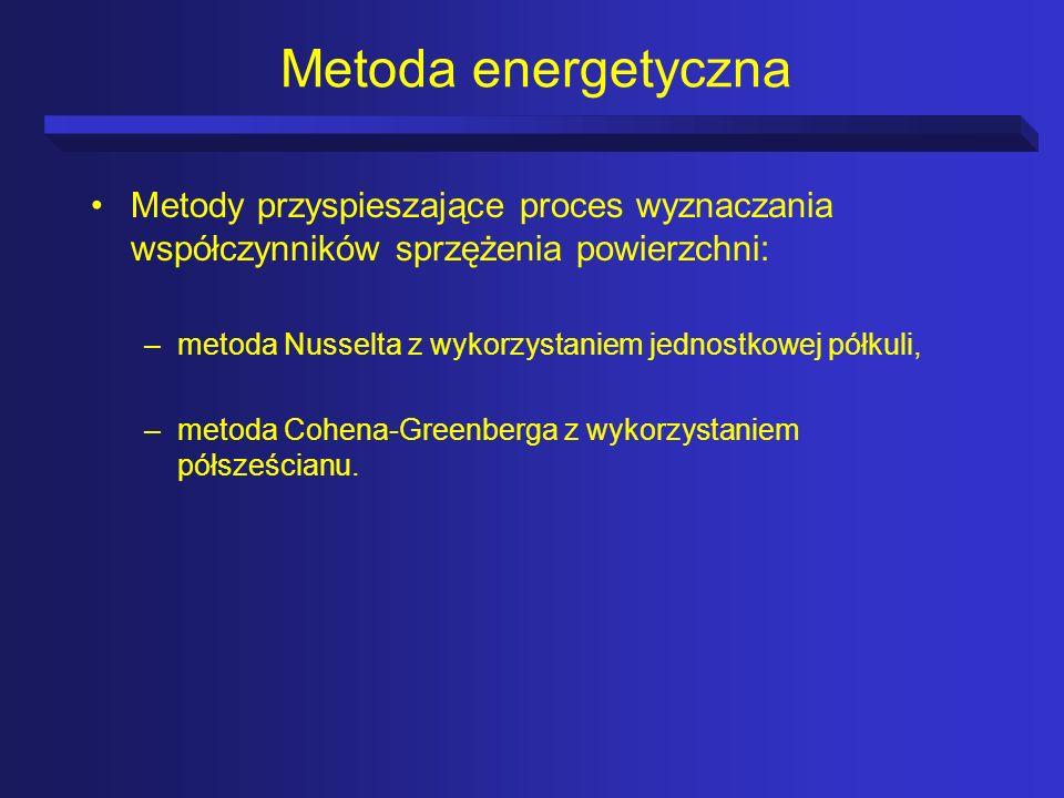 Metoda energetyczna Metody przyspieszające proces wyznaczania współczynników sprzężenia powierzchni: