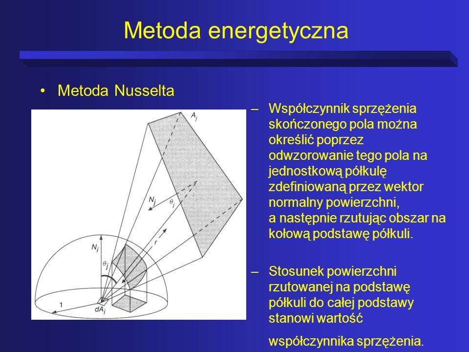 Metoda energetyczna Metoda Nusselta
