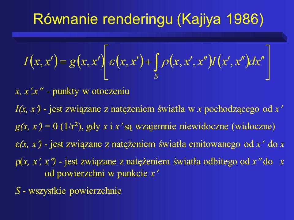 Równanie renderingu (Kajiya 1986)