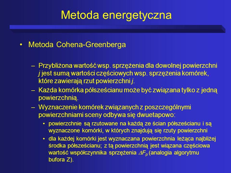 Metoda energetyczna Metoda Cohena-Greenberga