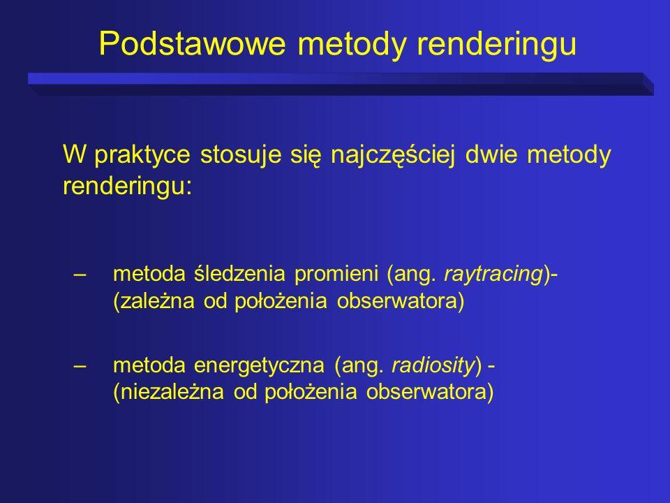 Podstawowe metody renderingu