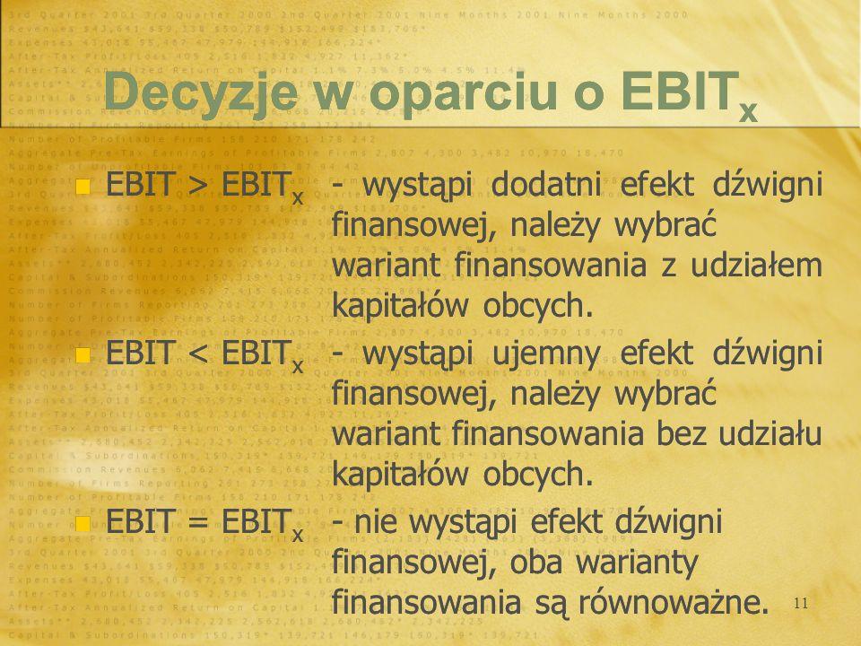 Decyzje w oparciu o EBITx