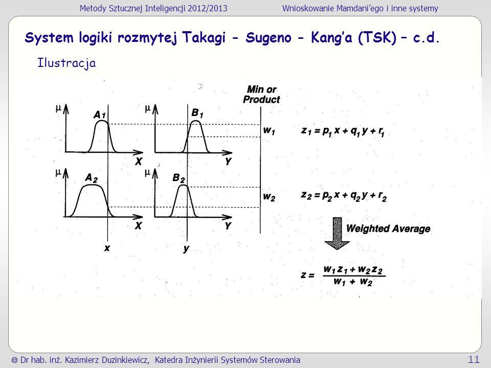 System logiki rozmytej Takagi - Sugeno - Kang'a (TSK) – c.d.