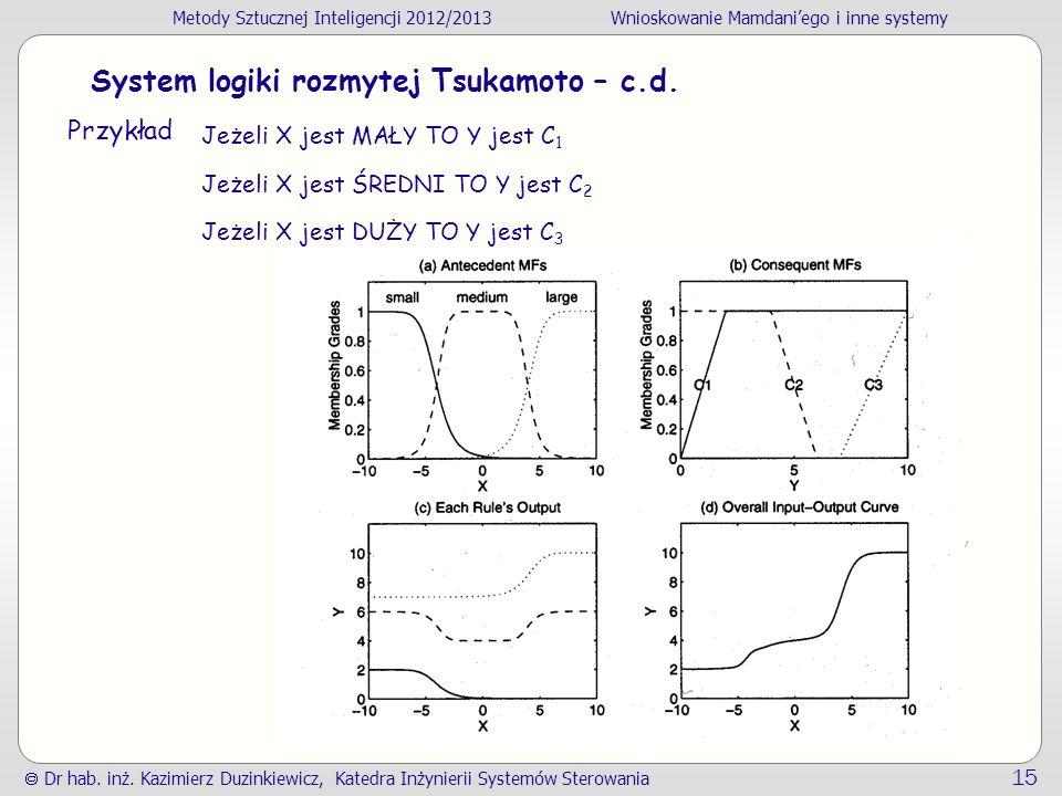 System logiki rozmytej Tsukamoto – c.d.