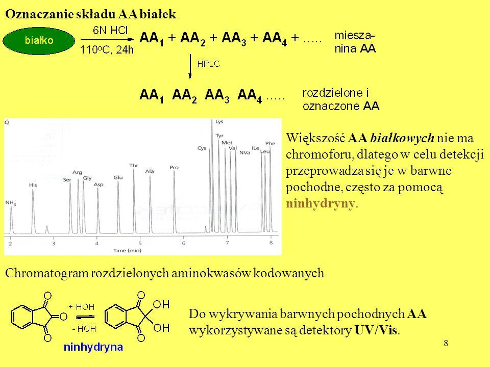 Oznaczanie składu AA białek
