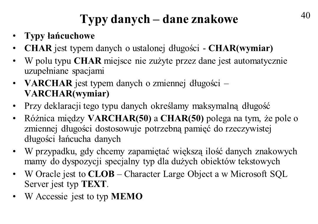 Typy danych – dane znakowe