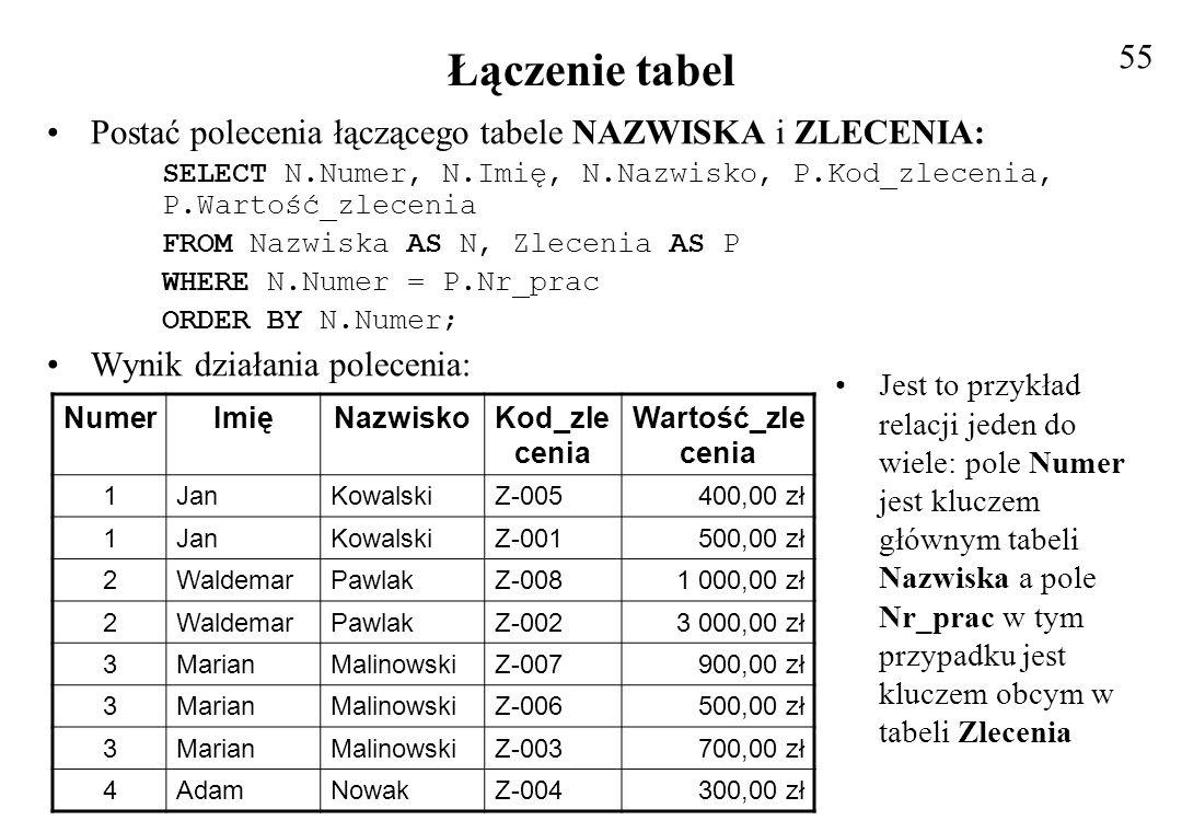 55 Łączenie tabel. Postać polecenia łączącego tabele NAZWISKA i ZLECENIA: SELECT N.Numer, N.Imię, N.Nazwisko, P.Kod_zlecenia, P.Wartość_zlecenia.