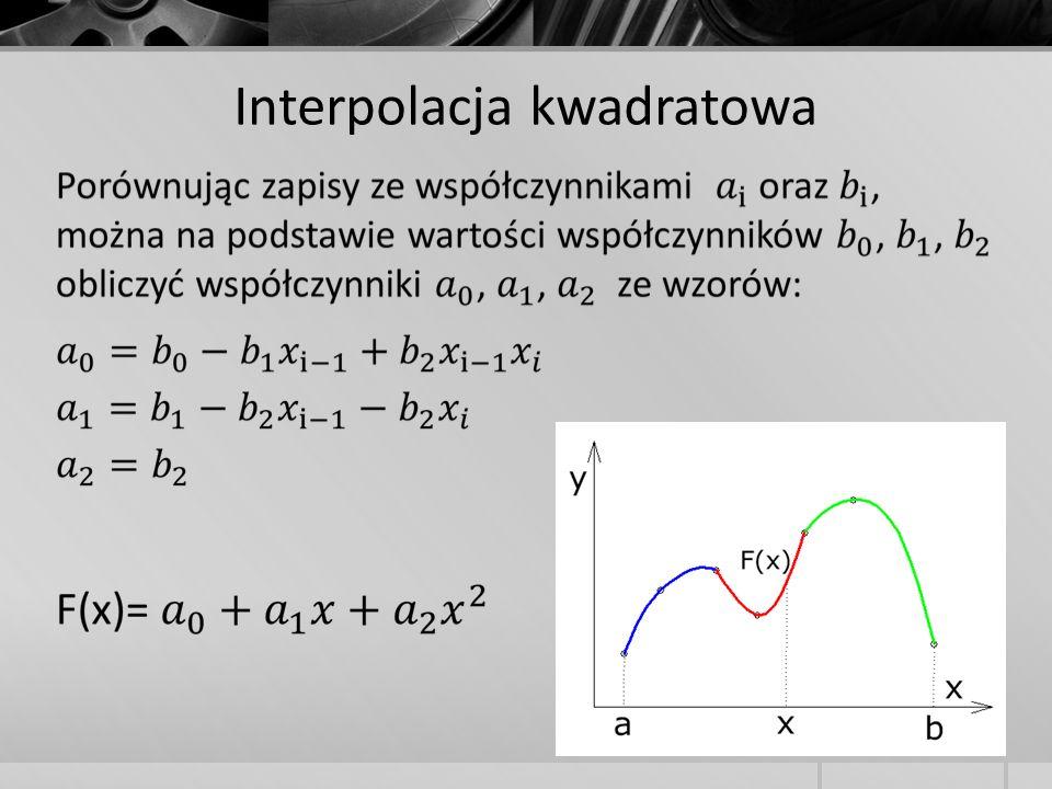 Interpolacja kwadratowa