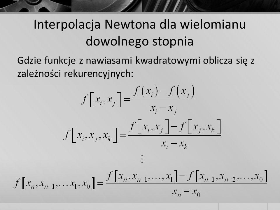 Interpolacja Newtona dla wielomianu dowolnego stopnia