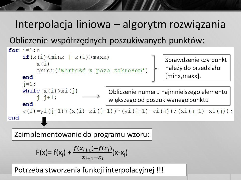 Interpolacja liniowa – algorytm rozwiązania