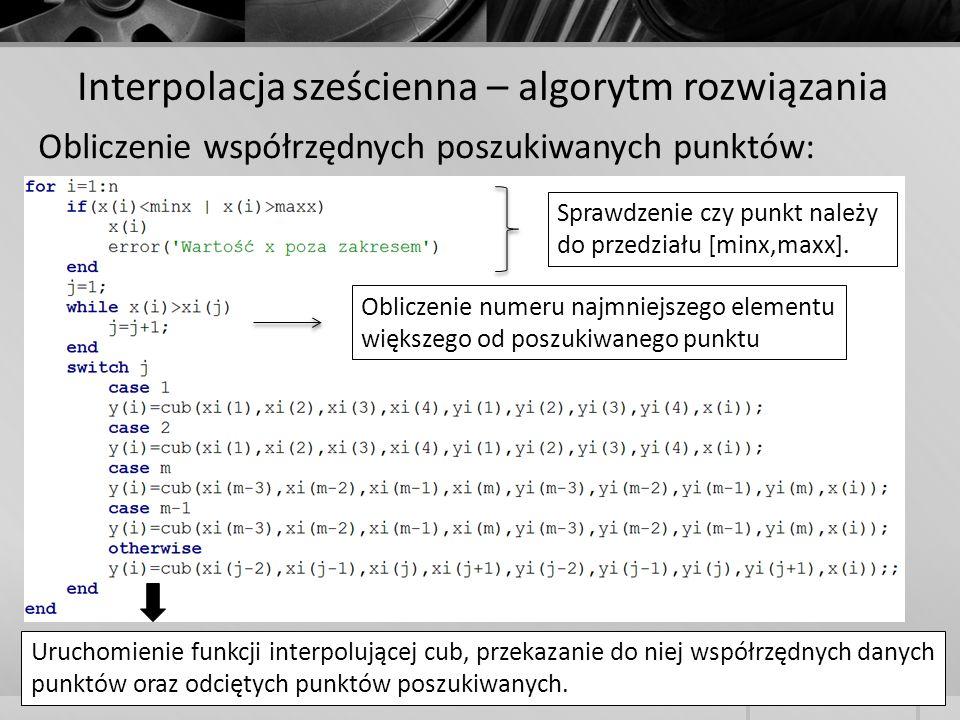 Interpolacja sześcienna – algorytm rozwiązania