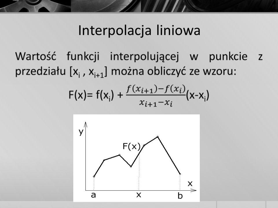 Interpolacja liniowa
