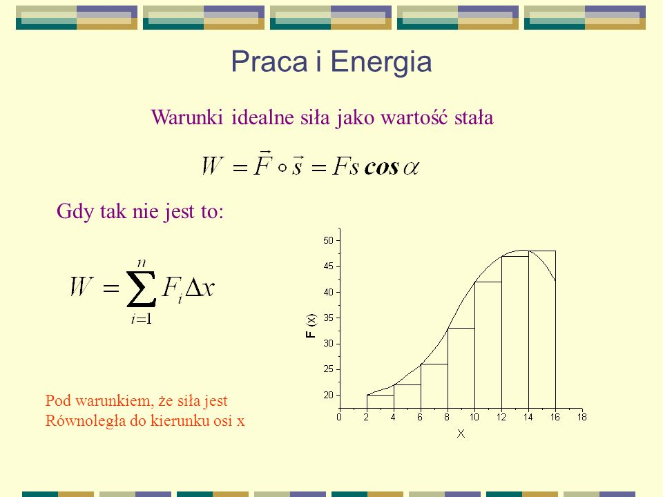 Praca i Energia Warunki idealne siła jako wartość stała