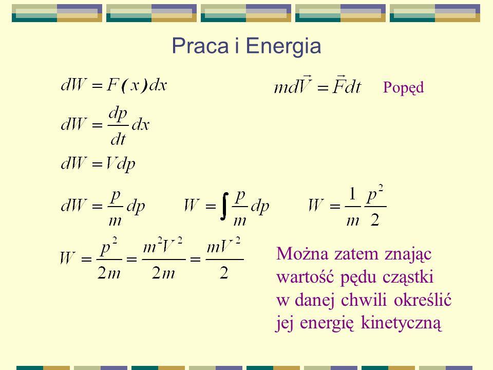 Praca i Energia Można zatem znając wartość pędu cząstki