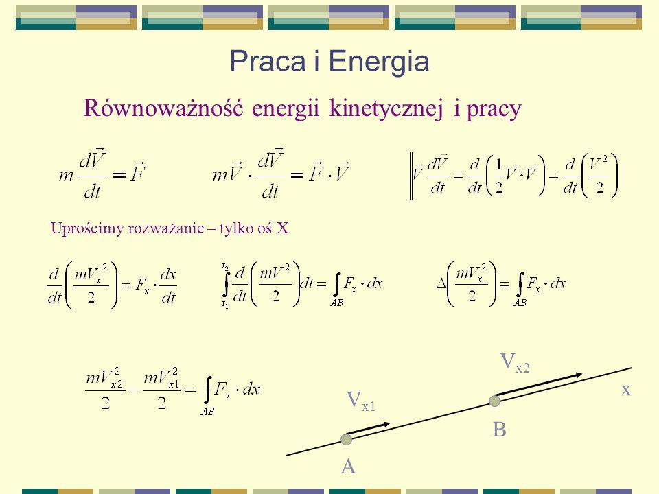 Praca i Energia Równoważność energii kinetycznej i pracy Vx2 x Vx1 B A